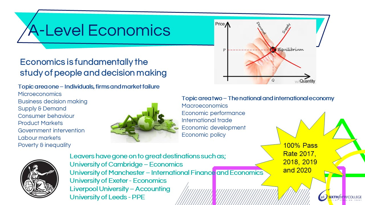 Business & Finance – presentation